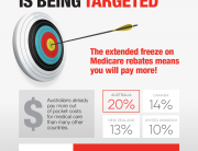 Targeted-Poster